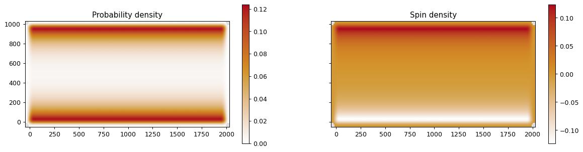 2 10  Discretizing continuous Hamiltonians — Kwant 1 4 1 documentation